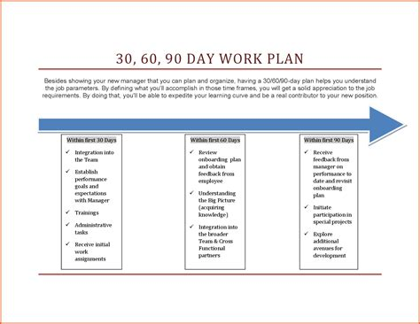 30 60 90 day template 30 60 90 day plan template resume name