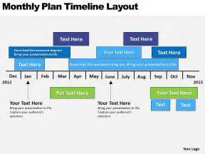 timeline business plan template 7 best images of powerpoint timeline exles microsoft