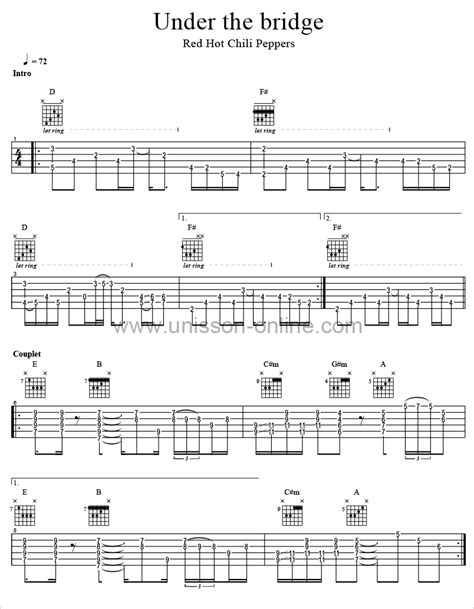 under the bridge chords by red hot chili peppers melody under the bridge tab guitar pro red hot chili peppers