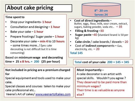 Handcrafted Homes Price List - wilton cake pricing chart cake serving chart and pricing