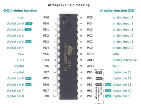 atmega328p pu pin diagram atmega328p pin mapping knowledge