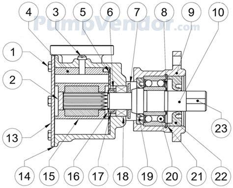 jabsco wiring diagrams wiring diagram manual