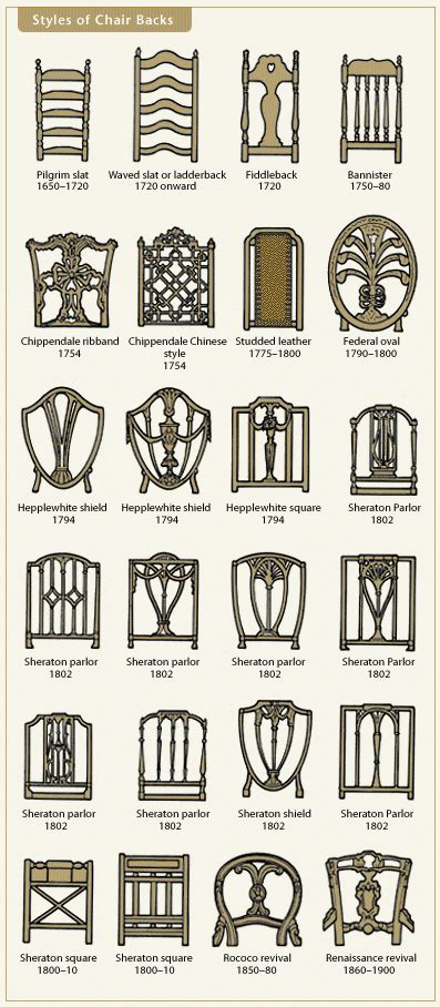 styles of furniture chicago appraisers association our guide for the antique