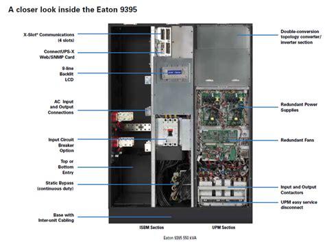 eaton 9390 ups wiring diagram efcaviation