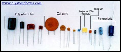 capacitor types list pre laboratory activity