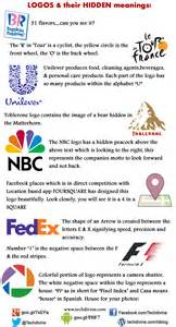 Meaning Of Logo Brand Logos And Their Meanings Passions