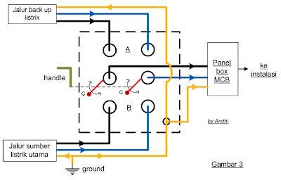 Ohm Saklar Cos Gz Change Switch Klar 4pole 63a belajar listrik