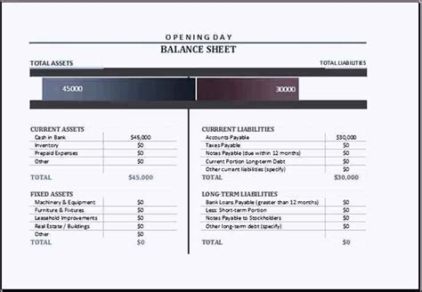 opening day balance sheet template opening day balance sheet template ms excel sle