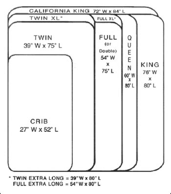 king size bed dimensions in inches horse bits july 2011
