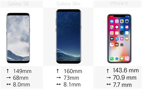 iphone   samsung galaxy ss