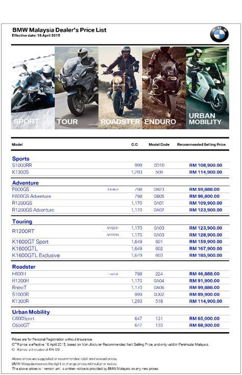 Motorrad Bmw Price by Bmw Malaysia Lowers Bike Prices