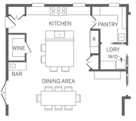 layout of larder kitchen layout with walk in pantry laundry room but other side