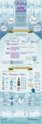 how much liquor to buy for a wedding wedding calculator all things wedding