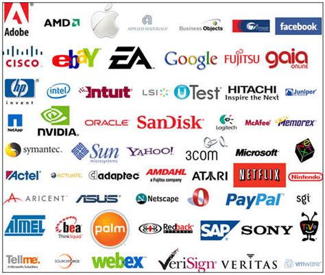 Hrbr Layout Software Company | desarrollo 225 gil en grandes empresas 3era parte la