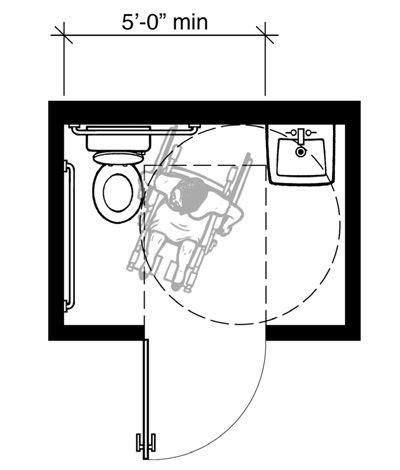 ada bathroom door swing 78 images about diagrams ada on pinterest toilet room