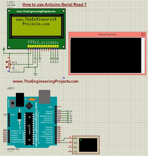 read serial how to use arduino serial read the engineering projects