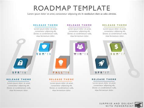 free technology roadmap templates smartsheet