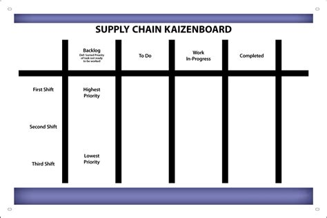 Huddle Boards Visual Workplace Inc Huddle Board Templates
