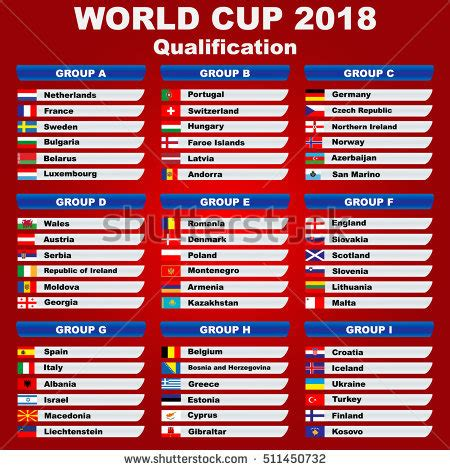world cup news qualification results tables | autos post