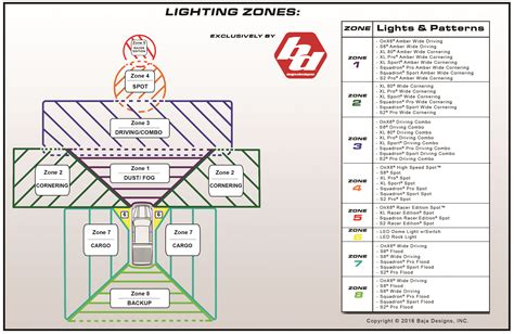 baja designs s8 wiring diagram wiring diagrams repair