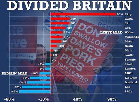 map uk eu referendum eu referendum map reveals the most and least eurosceptic