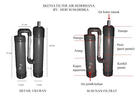 membuat filter air hr water filter cara membuat filter air sendiri