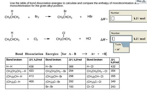 Bond Enthalpy Table by Use The Table Of Bond Dissociation Energies To Cal Chegg