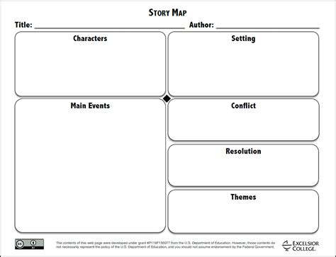 story setting template creating a story map excelsior college owl