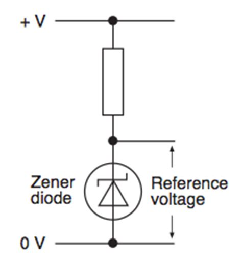 resistor in series with zener diode stemeducationreferences licensed for non commercial use only dw diode