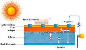solar brick lights tabbed monocrystalline silicon solar cells 62 5x125mm for