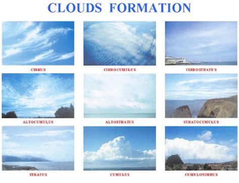 gambar gambar jenis awan lengkap  keterangan
