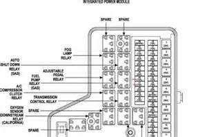 dodge ram 1500 tow package fuse box diagram dodge get