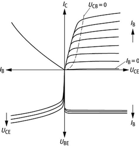 germanium transistor verstärker bipolar transistor basisstrom 28 images elektrische eigenschaften bipolartransistoren