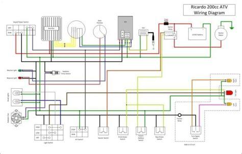 110cc atv wiring diagram taotao 110cc atv wiring
