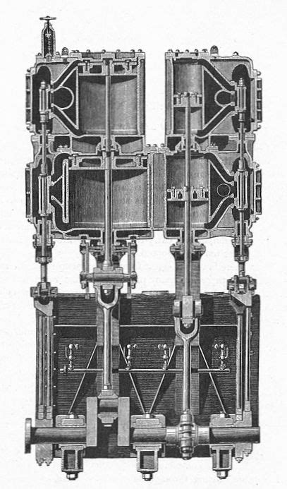 expansion steam engine diagram file expansion compound section heat engines 1913 jpg wikimedia commons