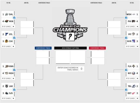 nhl playoff bracket template and point april 2016