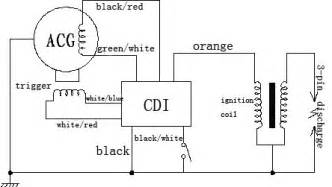 yamaha cdi schematic cdi download free printable wiring