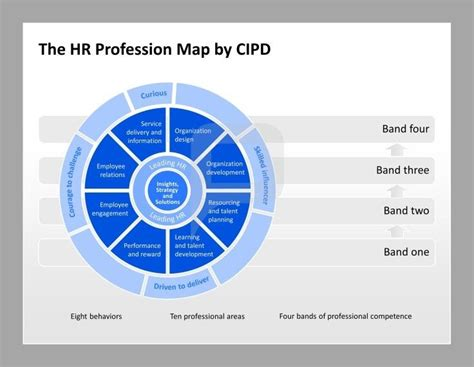 template powerpoint hr human resource management powerpoint template the hr
