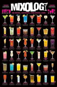 mixology poster 60x90cm cocktail alcoholic drinks types