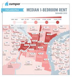 Cheapest Rent In The United States by See The Cheapest And Most Expensive Philly Neighborhoods