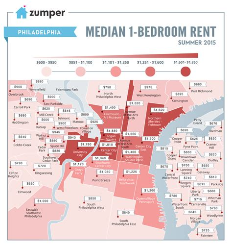 average rent by zip code see the cheapest and most expensive philly neighborhoods