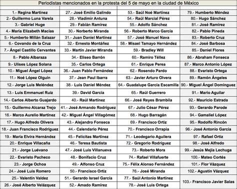 Lista Los Presidentes De Mexico   uccidi il messaggero rub 233 n nadia e la strage dei