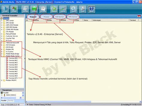 Software Pulsa Kuota Token Listrik Termurah Terlengkap reseller pulsa termurah istana reload