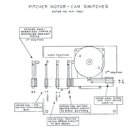 rotary switch diagram salzer rotary switch wiring diagram reed switch wiring