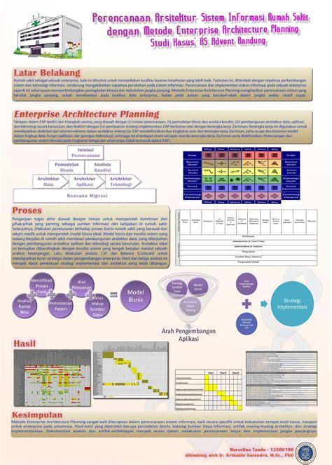 cara membuat poster hasil penelitian pameran poster tugas akhir dan thesis mahasiswa catatanku