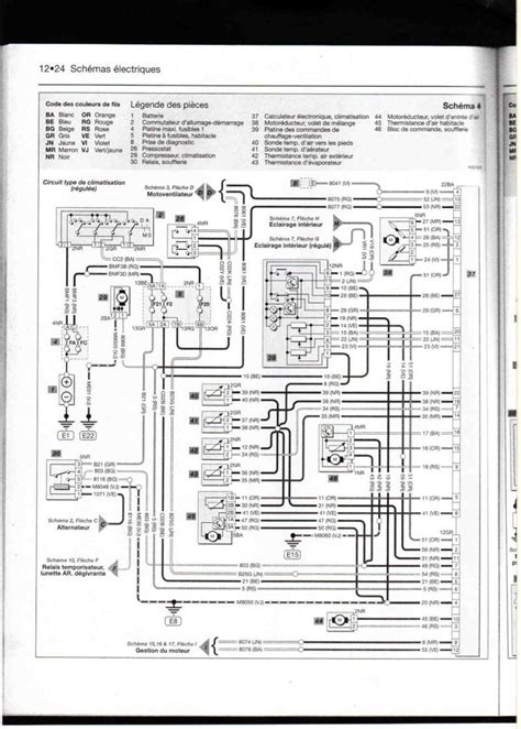 Probl 232 Me Chauffage Ventilation Xsara 1 9td Vts N0 Phase