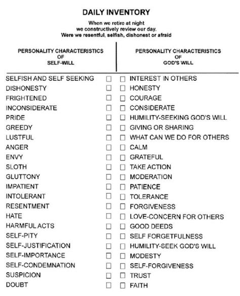 Spirituality In Recovery Worksheets by Https Thoughtleadershipzen
