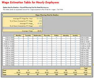 Staffing Plans Template by Staffing Plan Template Proposalsheet