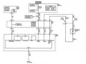 find wiring diagram 2005 envoy find free engine image for user manual