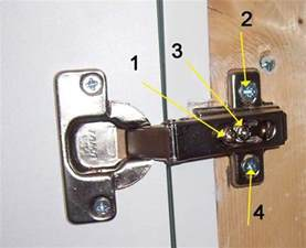 adjust cabinet door hinges cabinet doors